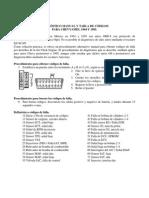 Chevy 94-95_ Diagnostico Manual