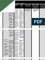 23 chart overview rubric lessons 1-3 nov 10 15 laurel n  section pqr