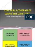 Jobs Skills Companies Want but Can't Get