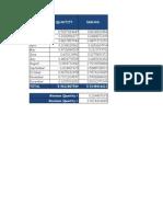 Ips Excel Test