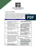 Balances y Proyecciones de Ars Symbolica