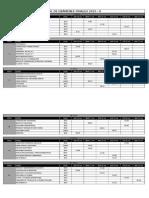 Exámenes Finales 2015 -II