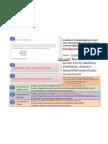 Learner Information System (LIS) Vesion 2