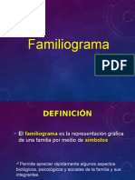 Genograma Familiar