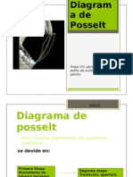 73203637 Diagrama de Posselt Copia