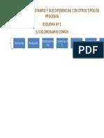 EL PROCESO ORDINARIO.docx
