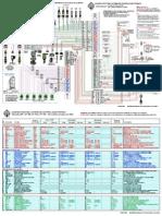 Diagrama Electrico Navistar 466 y 570