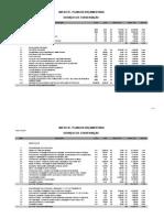 Planilha Orçamentária Valor Estimado
