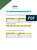 Taxa de Ocupação de Eletrodutos Para Lógica e Alarme