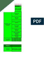 Copia de Criterios Tece u2 2015-2