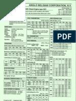 ABC DZC 6 8 12 16 Cyl Data Sheets 2010