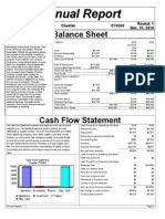 2016 annual financial report