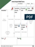 Bysiness Analysis MoBdel Canvas v1