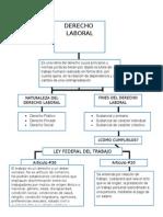 Mapas Conceptuales Derecho Laboral Bases
