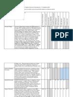 List and Descriptions CBE Programs Working Draft 11-11-15