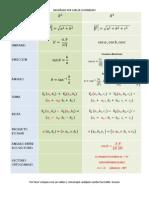 Formulario Algebra