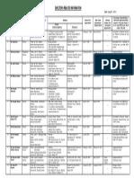 Idlc Directors Information August 2014