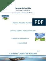 Contexto Global Del Turismo