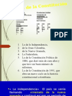 CONSTITUCION POLITICA DE COLOMBIA.pptx