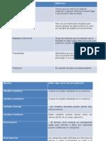 Actividad 1 Estadistica Descriptiva Cuadro Comparativo