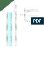 formula data power detector