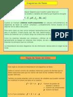 Diagramas_Binarios