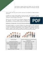 Periodos y Etapas Del Ciclo de Vida Del Ser Humano Trabajo Para Diapositivas