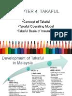 Chapter 6 Takaful