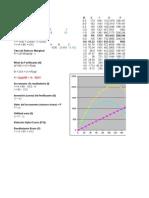 Analisis Economico (Respuesta Fisica 2009)