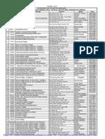 Relacao Escolas Particulares - 27-01-2015