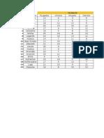 Clasificación Liga Adelante 2ª División