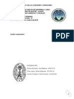 Cuadro comparativo derecho romano y código civil de Guatemala