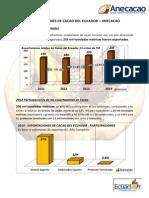 Reporte Exportaciones Cacao 2014 Ecuador Anecacao