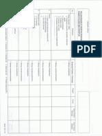 Pelaksanaan Dan Catt Edukasi Multidisiplin Lb 1