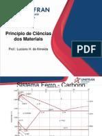 Diagrama de Fase 3