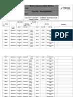 Weld Visual Inspection Report-CYANIDE DESTRUCTION TANK (Floor Welds)