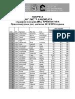 Konacna Rang Lista Arhitektura - Jun 2015