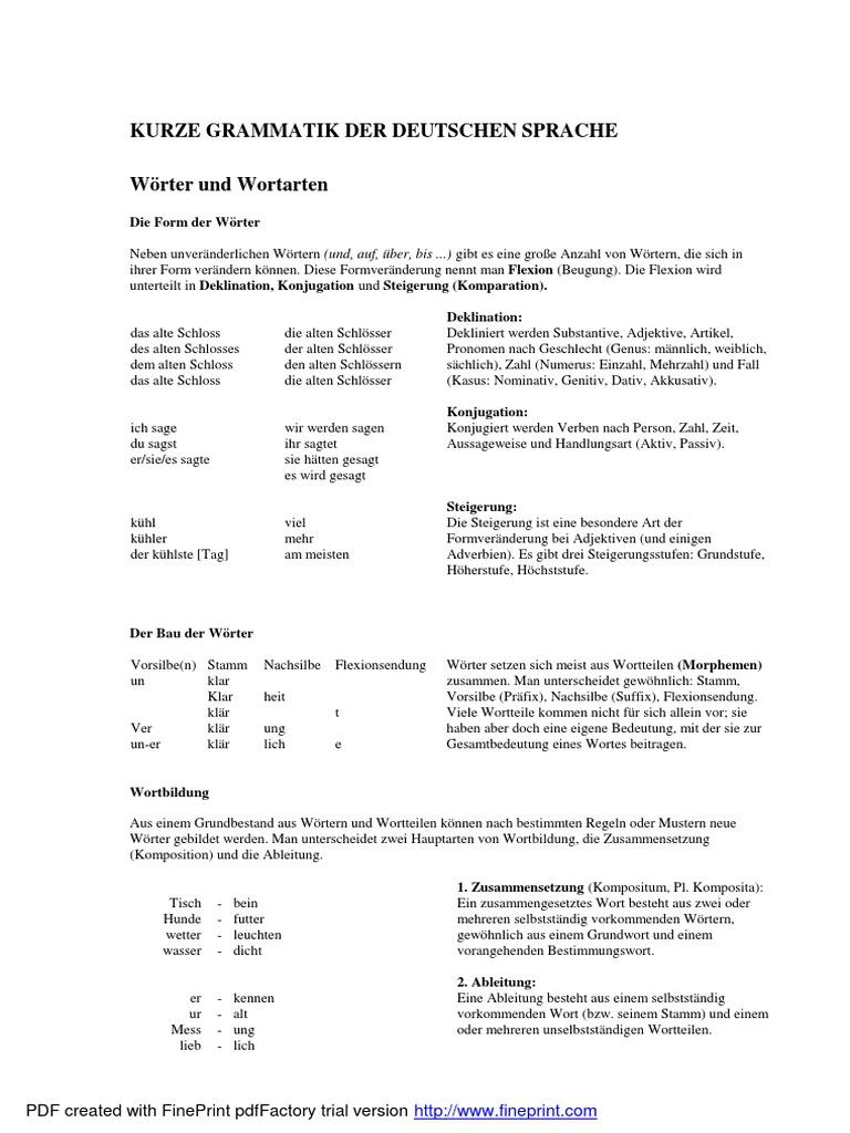 Deutsche Grammatik - Duden