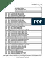 OBD 2 - Lista de Códigos (Biblioteca)
