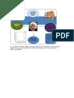 Análisis y Detección de Fallas y Método Del Análisis de Modos y Efectos de Fallas