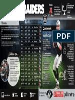 Infografía Raiders de Okland