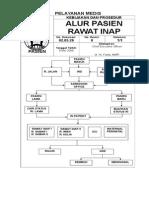No. 02.05.26 - Alur Pasien Rawat Inap