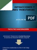 Infraccionesysanciones 140401213421 Phpapp02 (1)