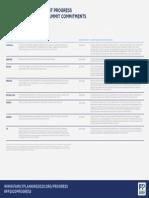 FP2020 Commitment to Action ProgressTowardsLondon