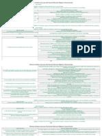 Coacyt - 2015 - Pneo y Fd - Todos Los Niveles y Modalidades