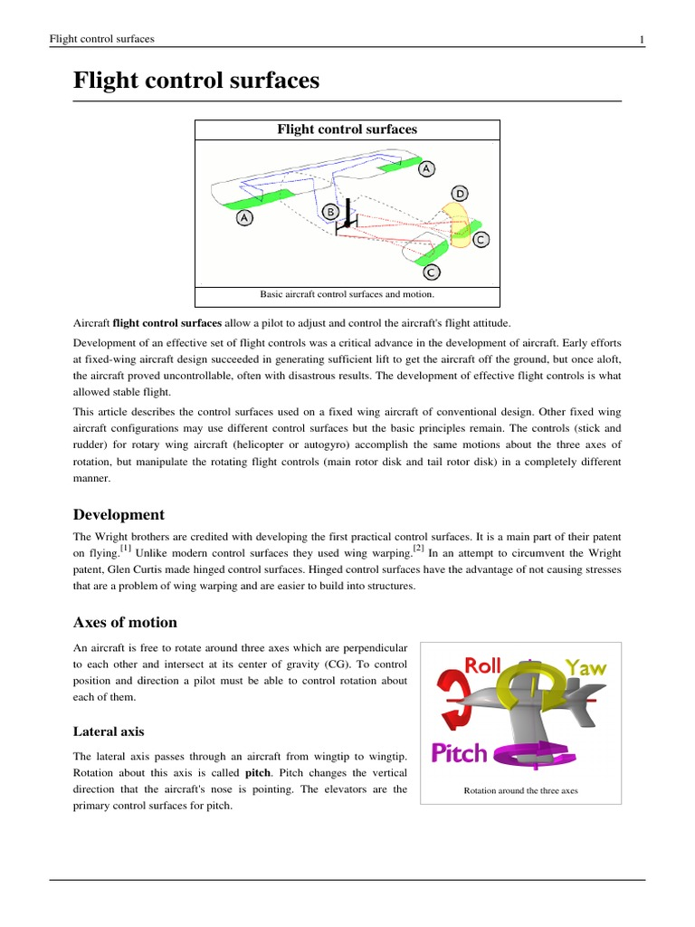 aircraft primary control surfaces