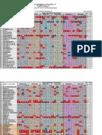 UT1 CT 1, UT 2, CT 2 & MODEL II-Mech-A Consolidated Marksheet1