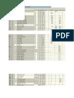 SAP FI CIN procedure.docx