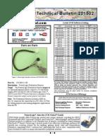 Bulletin 201502