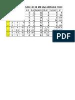 Latihan Excel 1 Rpp 1